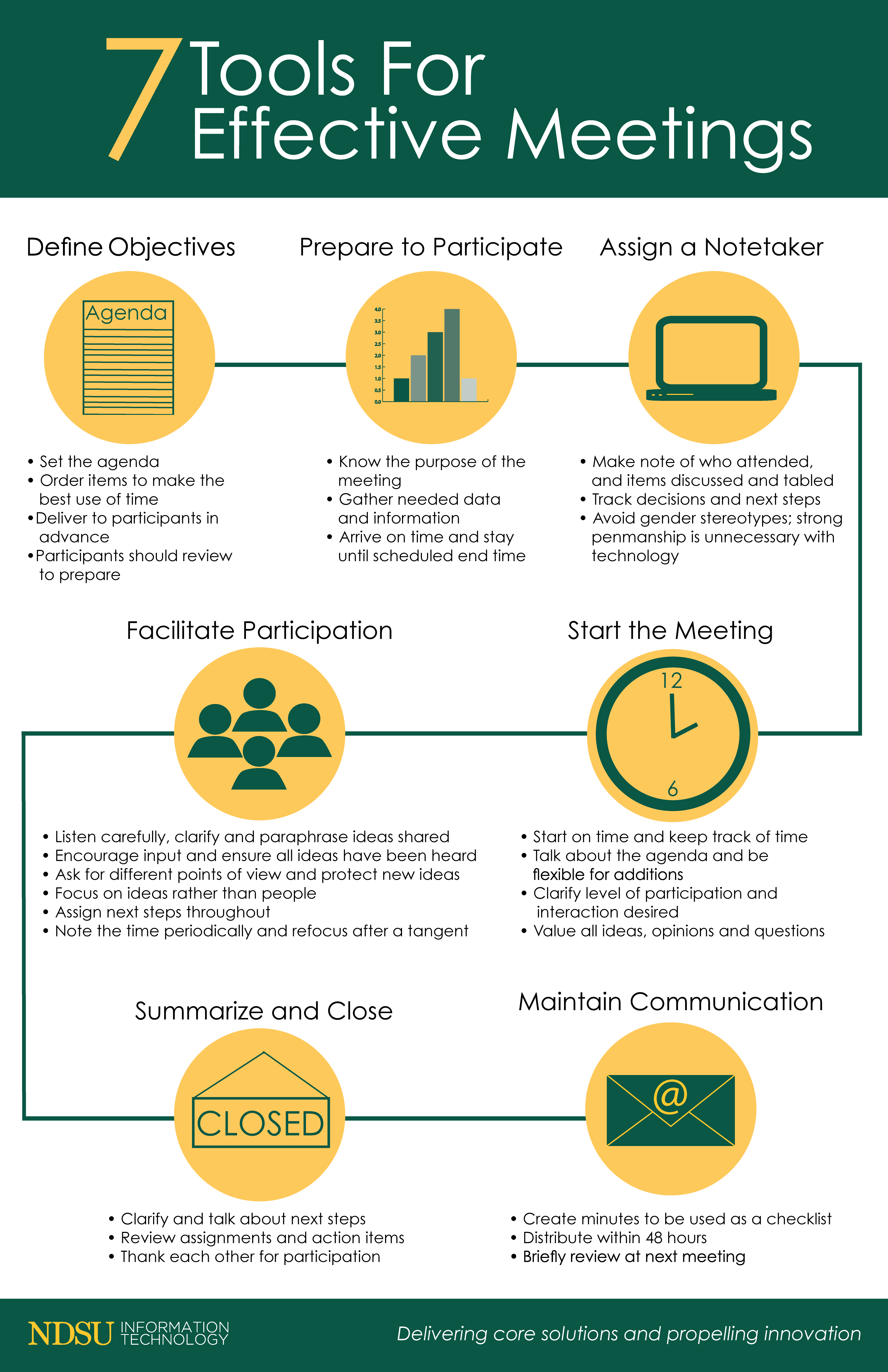 poster-infogrpahic-ndsu-it-effective-meetings