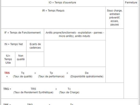 Afnor E60-182 : indicateurs de performance