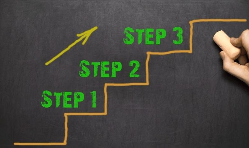 Step 1, Step 2, Step 3 - all the steps to make an international wire transfer