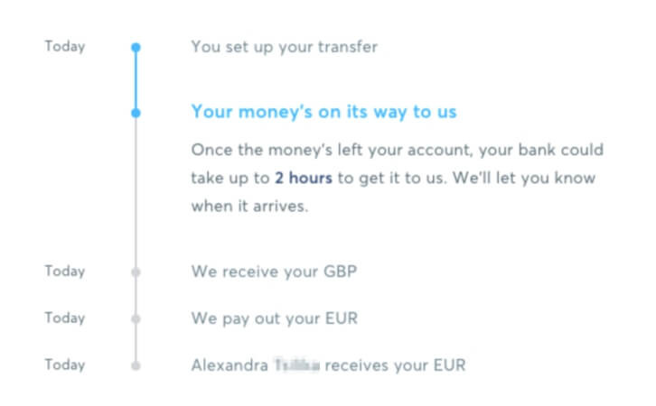 TransferWise - mission status report indicator of online money transfer
