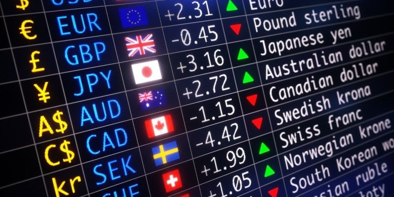 what is the current exchange rate
