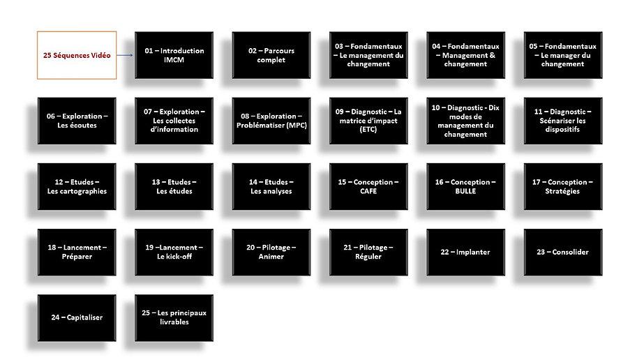 Diapositive27.JPG