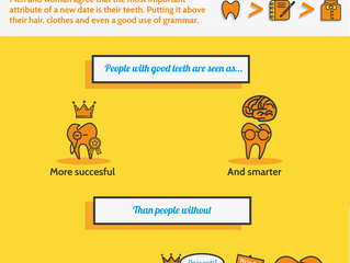 THE IMPORTANCE OF GOOD TEETH (INFOGRAPHIC)