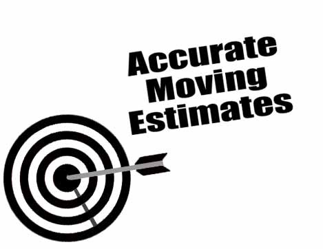 Why Estimates Can Be Challenging