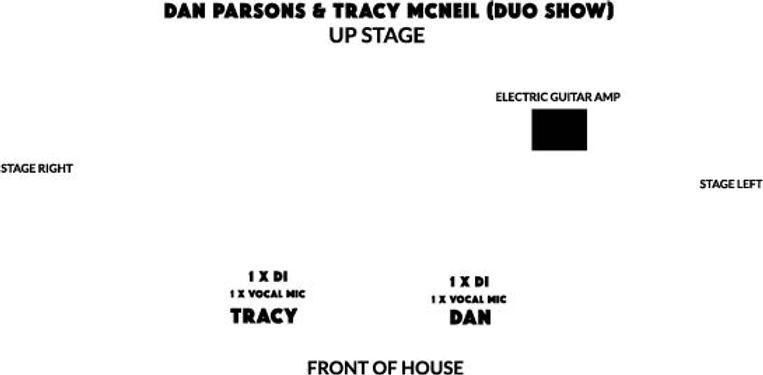 STAGE PLOT_ParsonsMcNeil.jpg