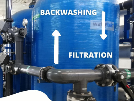 What is Backwashing of a Multimedia Filter?