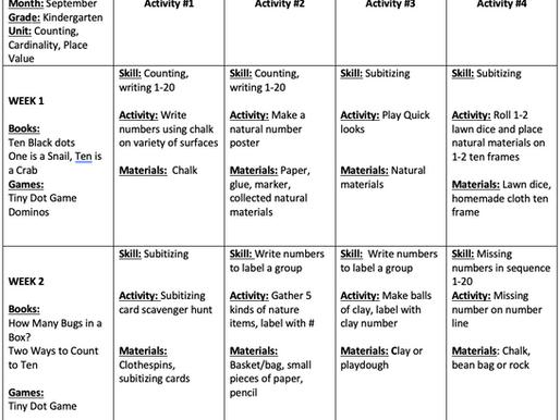 Wild Math Monthly Planning Sheet