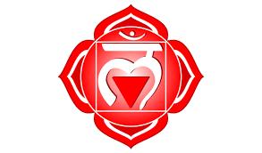 Root Chakra, Symptoms and blocks.