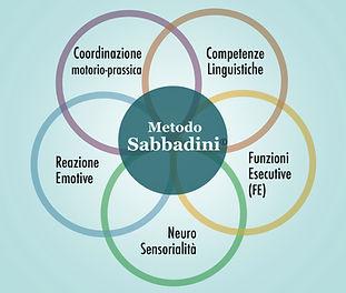 Sabbadini_completo_SITO.jpg