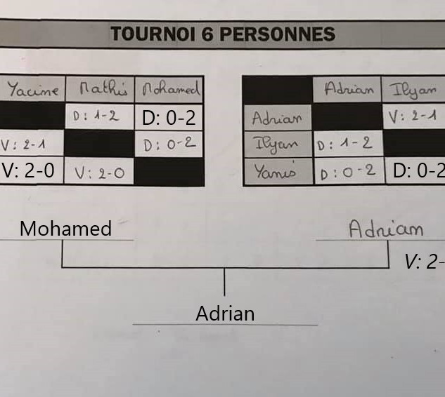 TOURNOI ORANGE 14/12/19