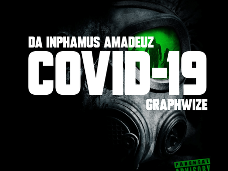 Covid-19 EP Out Now!