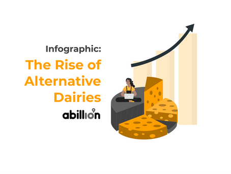 Infographic: The Rise of Alternative Dairies