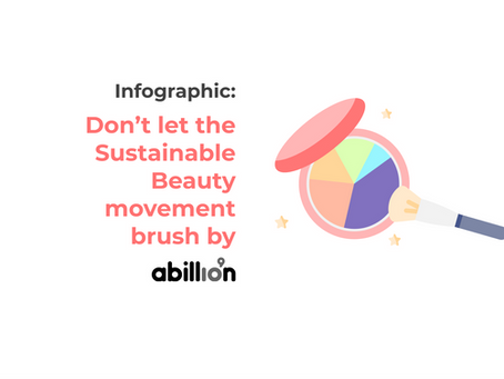 Infographic: Don't Let the Sustainable Beauty Movement Brush By