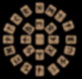 runas-tuvideocursonline.jpg