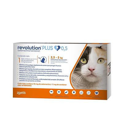 Revolution Plus 2.5 - 5 kg