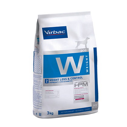 Veterinary hpm weight loss and control
