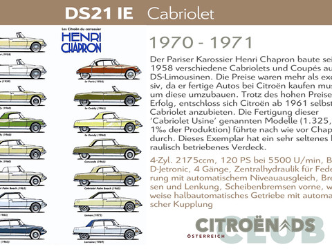 1070 - 1971   DS21 IE - Cabriolet