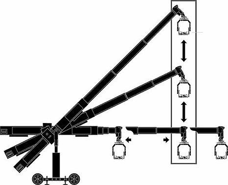 Technocrane vertical and horizontal chart