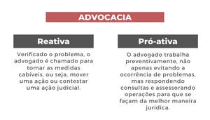 Exemplo de tipos de advocacia para mostrar onde o planejador jurídico se encaixa.