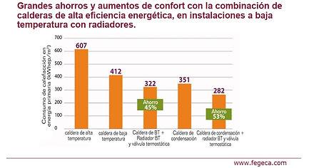 Grafico Fegeca ahorro hasta 53%.jpg