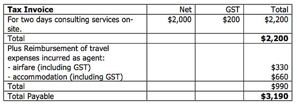 Gst And Reimbursement Of Expenses Webb Martin Consulting Expert