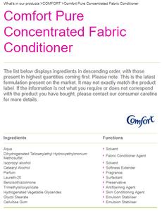 Fabric Conditioner/Softener Ingredients