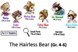 hairlessbear.jpg