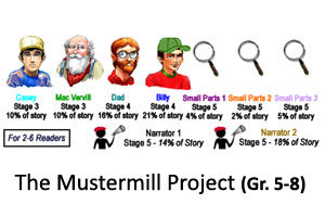 mustermill.jpg