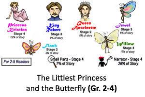 princessbutterfly.jpg