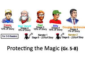 protectingmagic.jpg