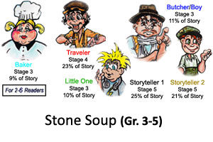 stonesoup.jpg