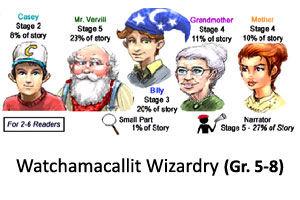 wizardry.jpg