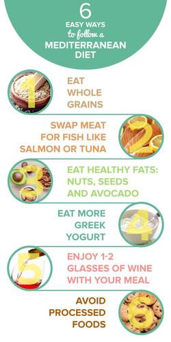 health + wellness