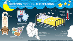 Sleep through the Seasons