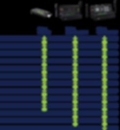 KLIK-Features-Comparison-by-Model-Blank.