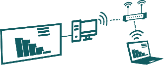 Software-based wireess presentation systems rely on a PC as the receiver, with apps running on it, and all clients devics.