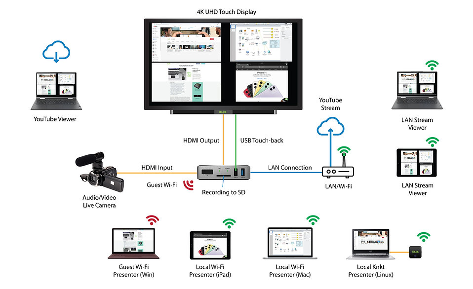 HUB-System-Diagram-Camcorder.jpg