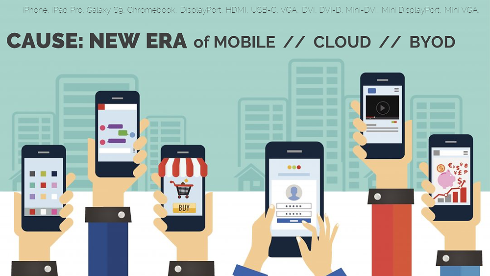 The growth of mobile device use in business and education, combined with the move to cloud storage and computing, is a major cause of the disconnect between these devices and the traditional way we deliver presentations/