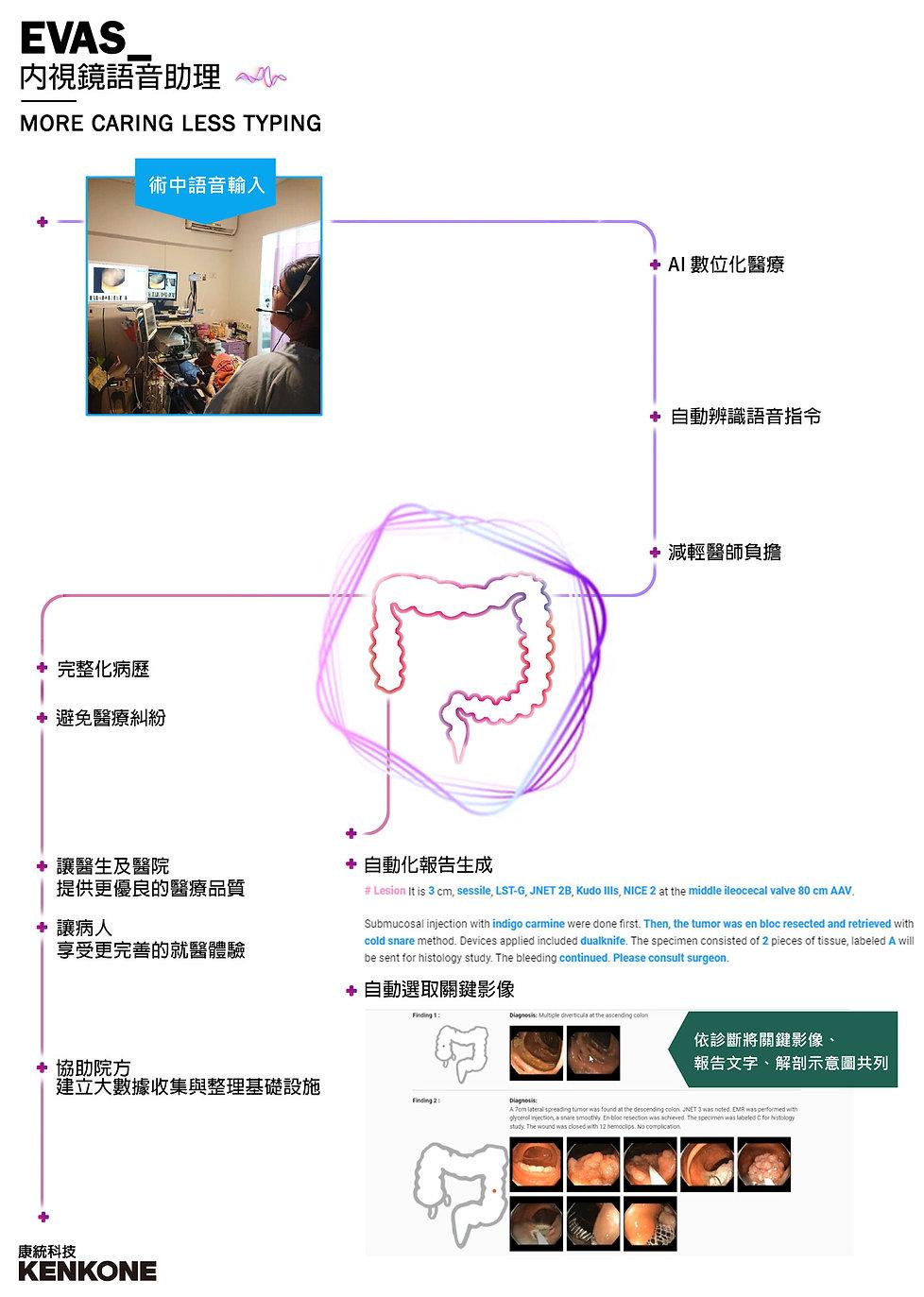 內視鏡語音助理v2_E.jpg
