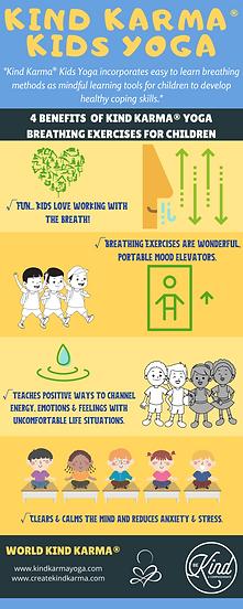 Kind Karma Kids Yoga Infographic Breathing Benefits