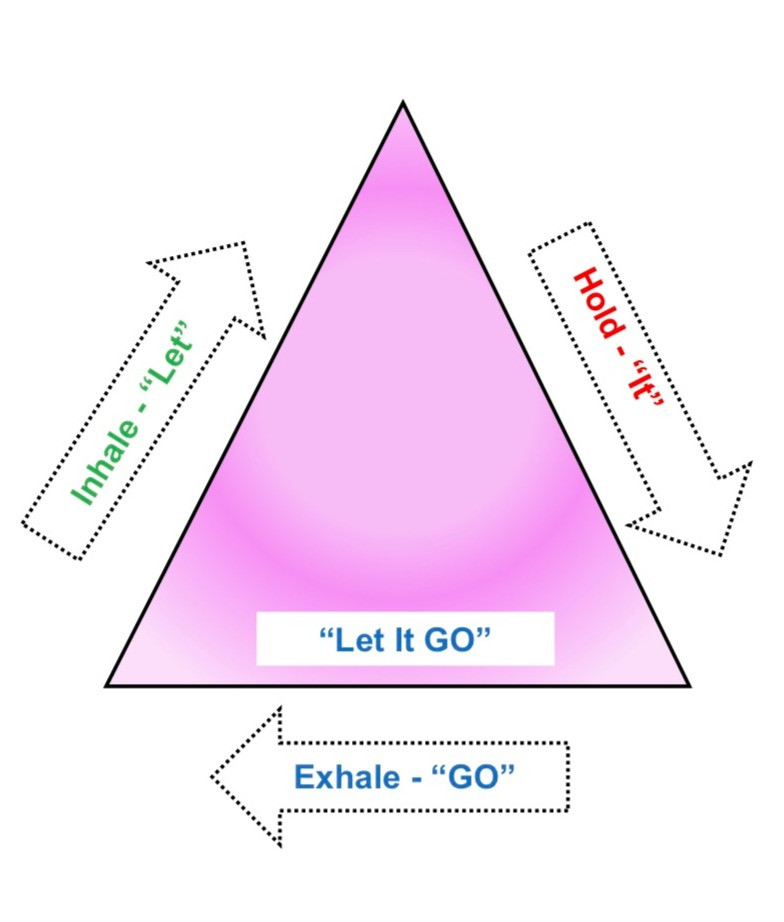 Kind Karma Yoga Triangle Breathing with Positive Affirmation.