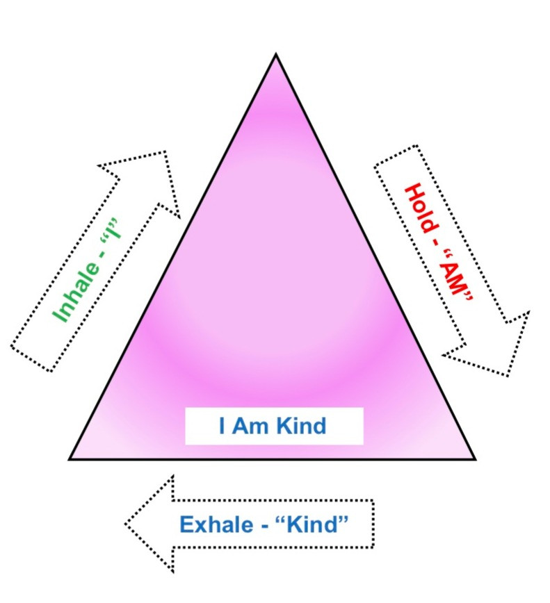 Kind Karma Yoga Triangle Breathing with Positive Affirmations.