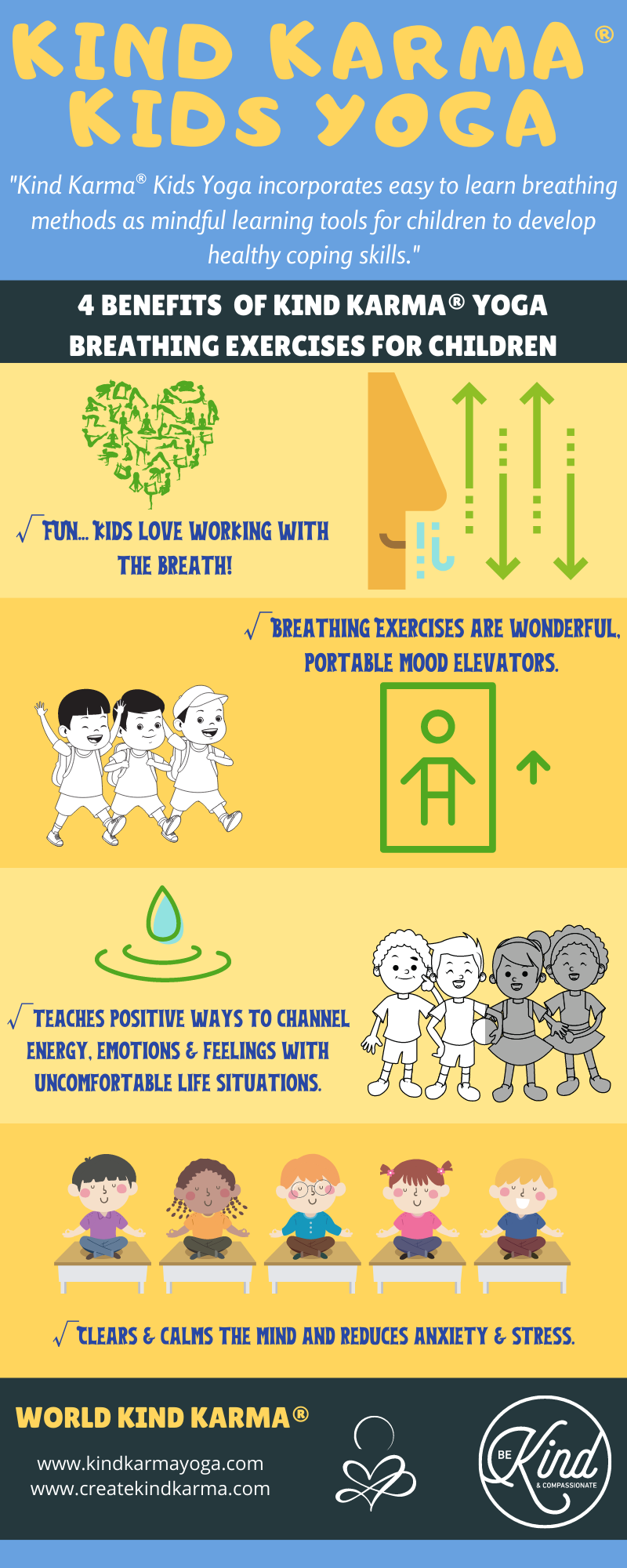 Kind Karma Kids Yoga Infographic of Benefits of Breathing Exercises