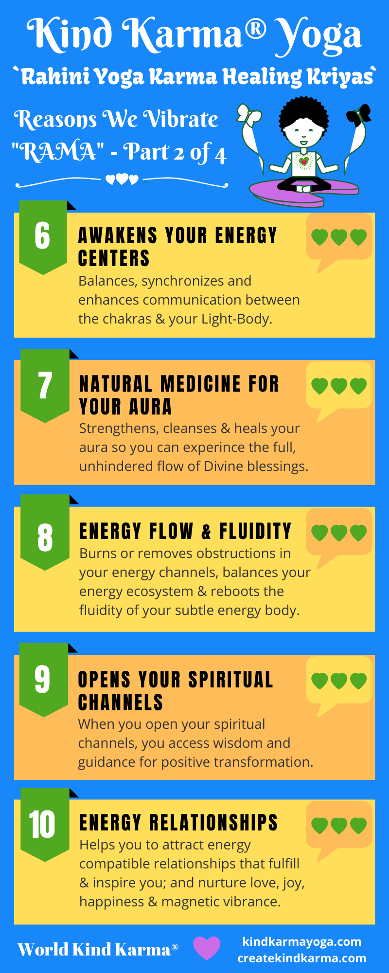Infographic of Benefits of Sound RaMa during Kind Karma Yoga Class