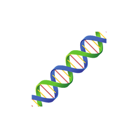 Kind Karma DNA Strand