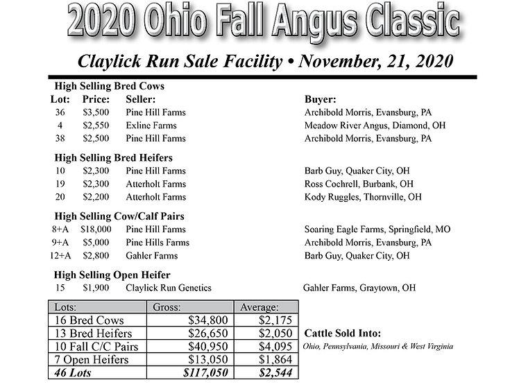 2020 Fall Classic Sale Report.jpg