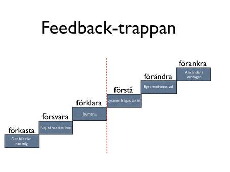 Feedback och kommunikation