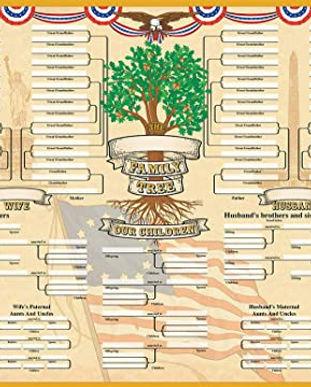 genea.tree.jpg