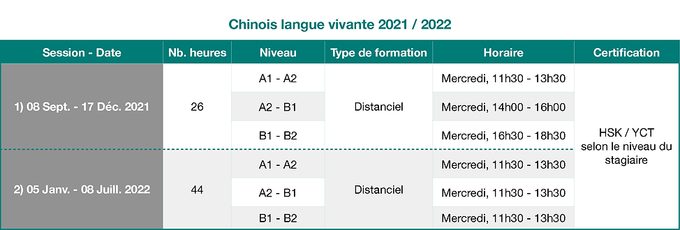 Chinois LV 2021 - 2022.png
