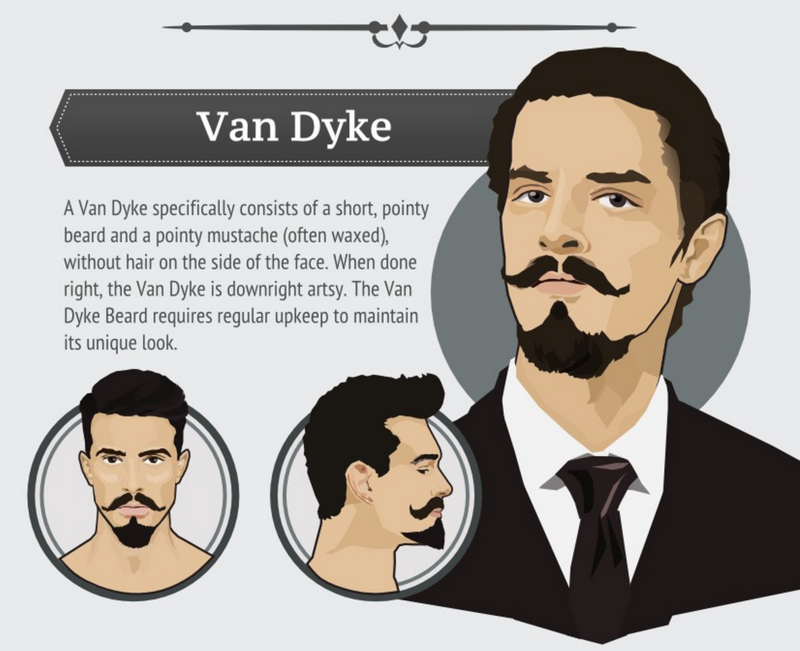 The Vandyke